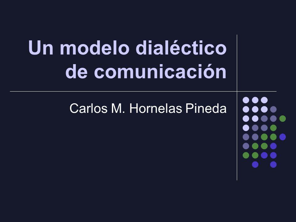 Un modelo dialéctico de comunicación