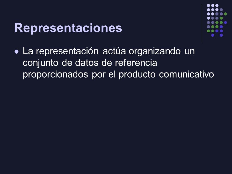 Representaciones La representación actúa organizando un conjunto de datos de referencia proporcionados por el producto comunicativo.