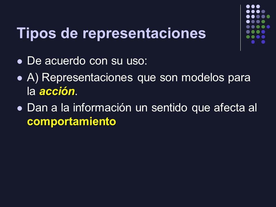 Tipos de representaciones