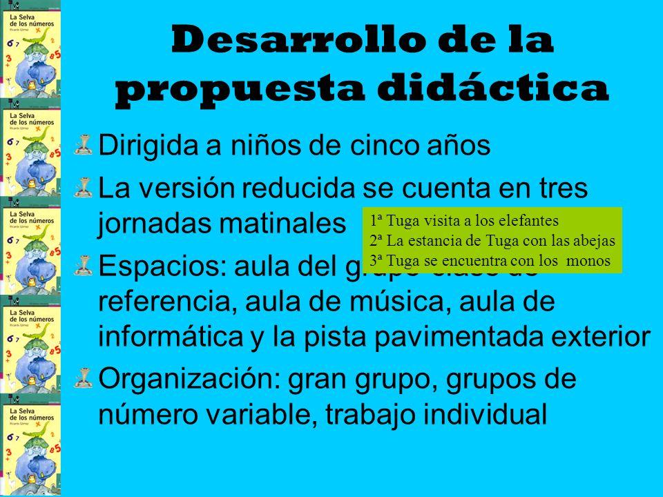 Desarrollo de la propuesta didáctica