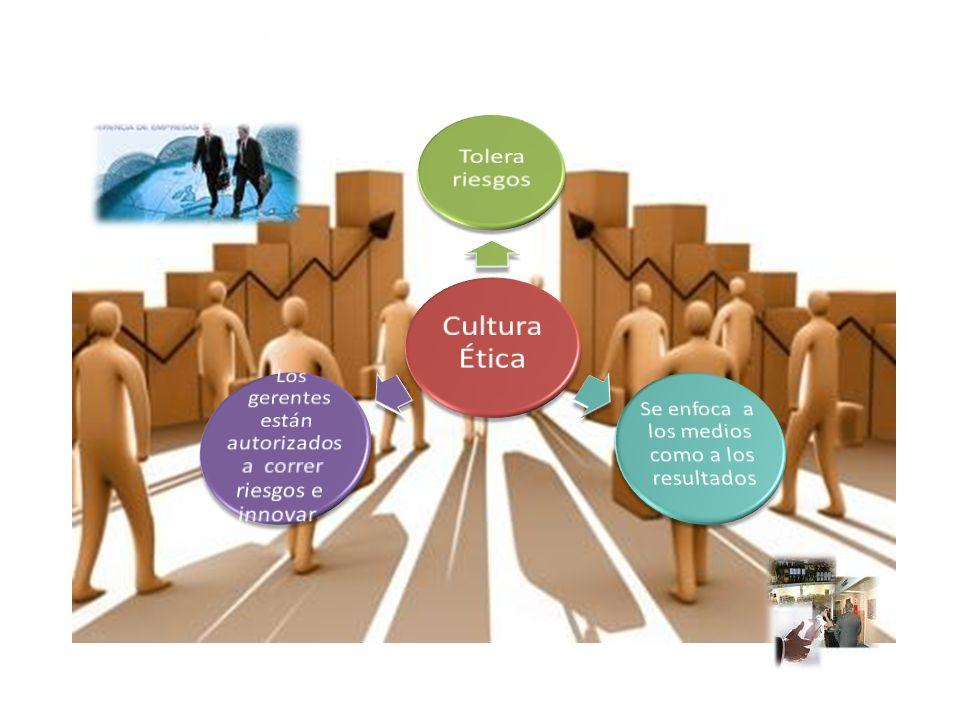 Cultura Ética Tolera riesgos