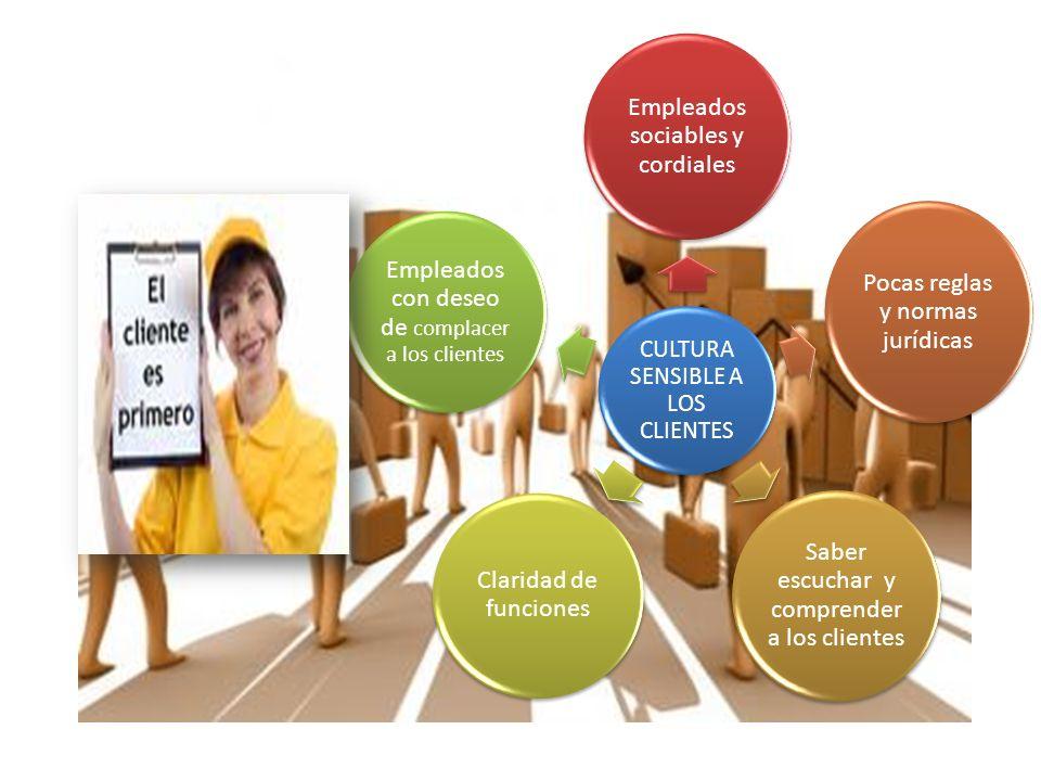 Empleados sociables y cordiales Pocas reglas y normas jurídicas