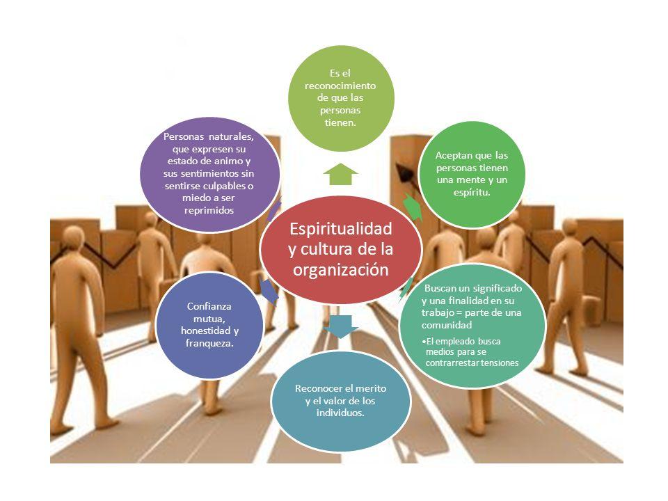 Espiritualidad y cultura de la organización