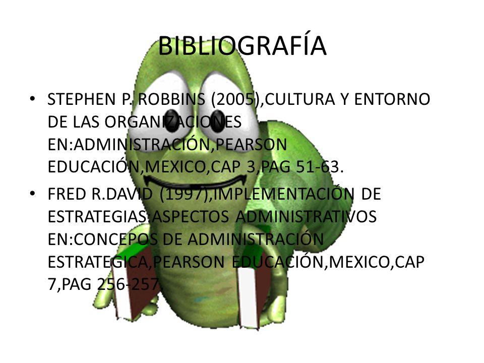 BIBLIOGRAFÍA STEPHEN P. ROBBINS (2005),CULTURA Y ENTORNO DE LAS ORGANIZACIONES EN:ADMINISTRACIÓN,PEARSON EDUCACIÓN,MEXICO,CAP 3,PAG 51-63.