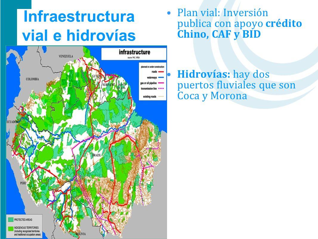 Infraestructura vial e hidrovías