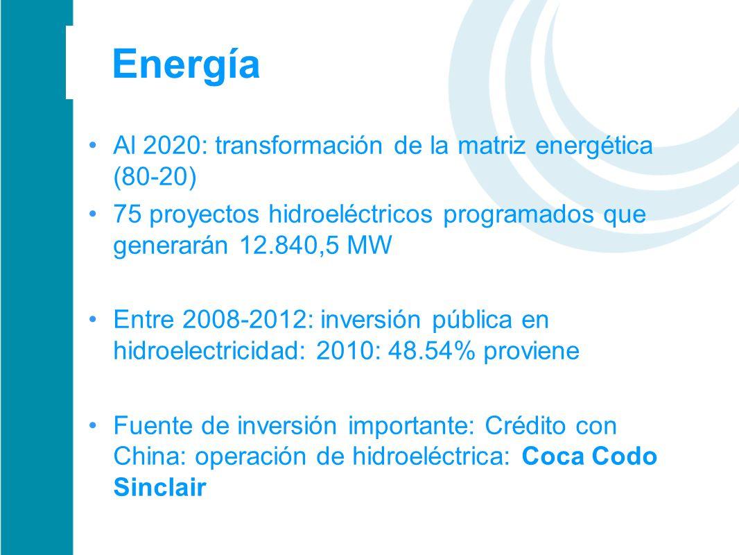 Energía Al 2020: transformación de la matriz energética (80-20)