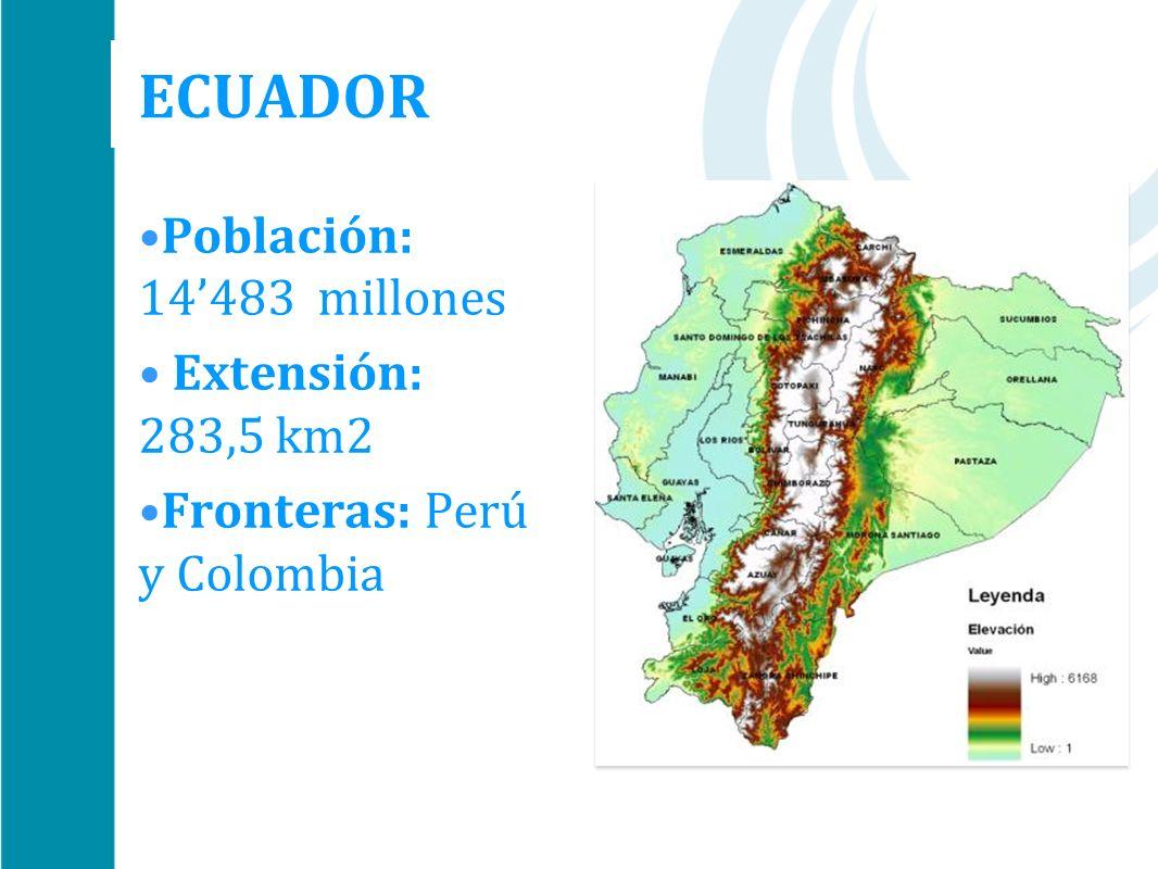 ECUADOR Población: 14'483 millones Extensión: 283,5 km2