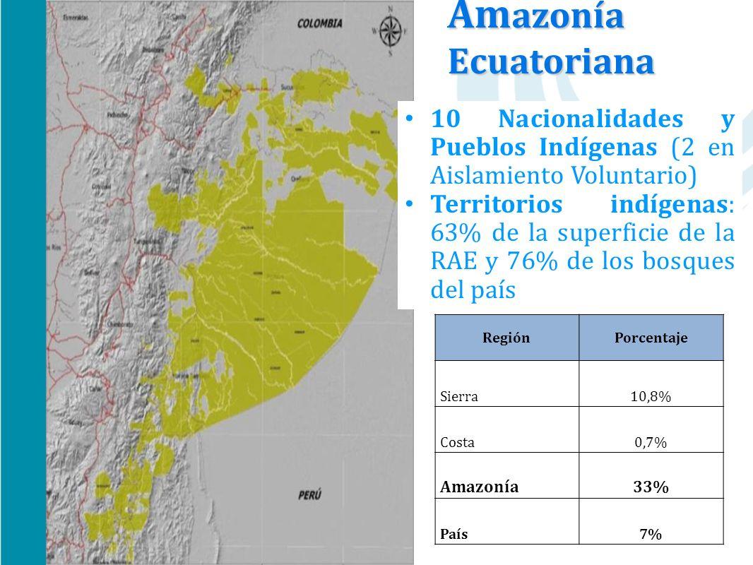 Amazonía Ecuatoriana 10 Nacionalidades y Pueblos Indígenas (2 en Aislamiento Voluntario)
