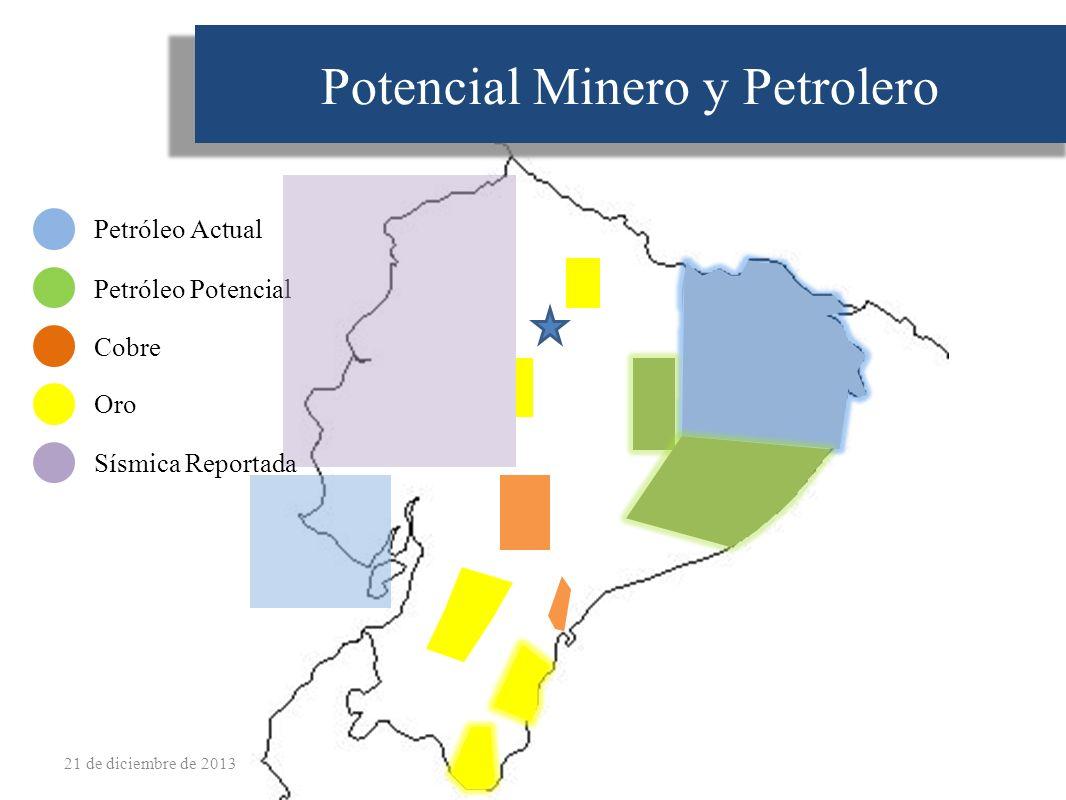 Potencial Minero y Petrolero