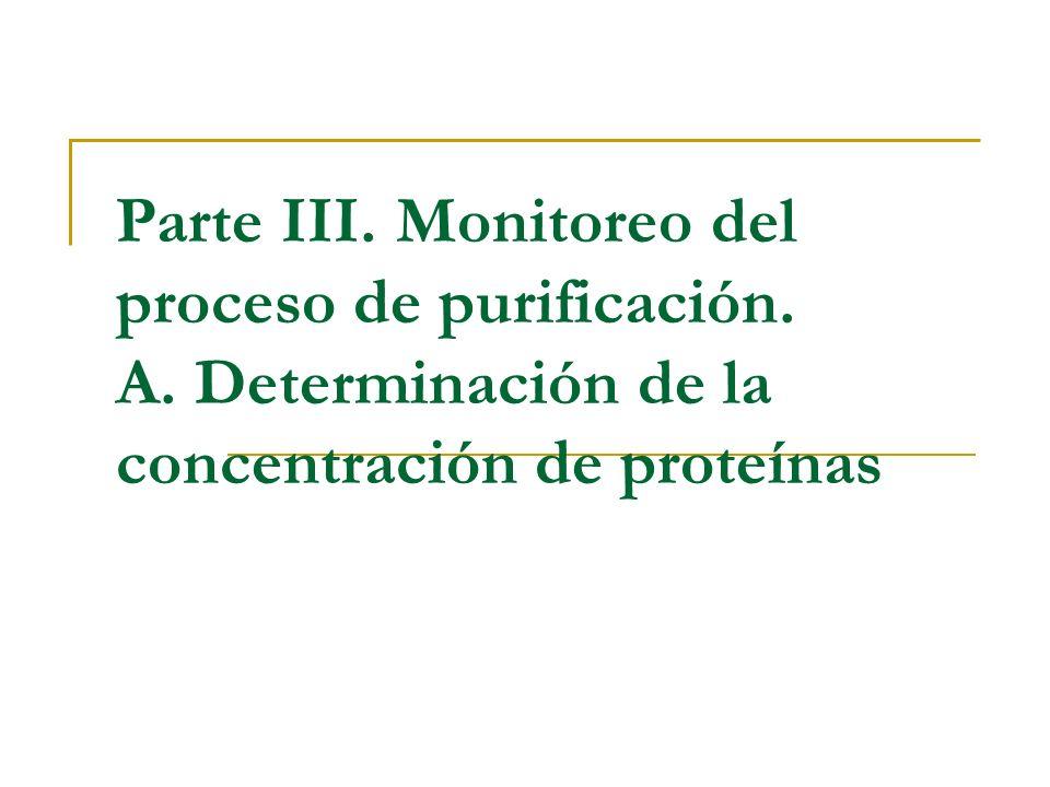 Parte III. Monitoreo del proceso de purificación. A