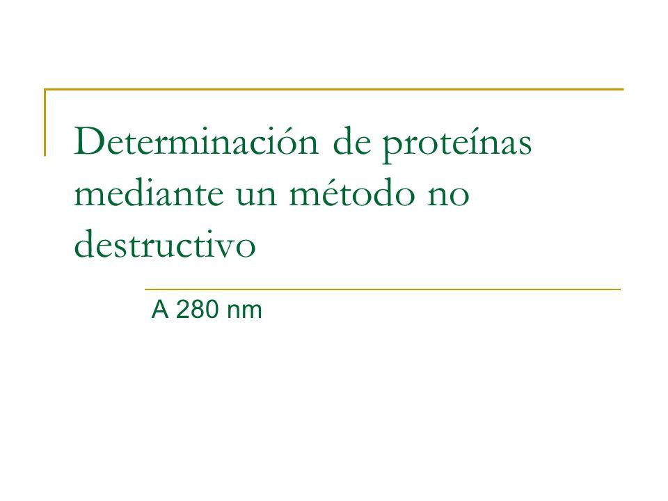 Determinación de proteínas mediante un método no destructivo