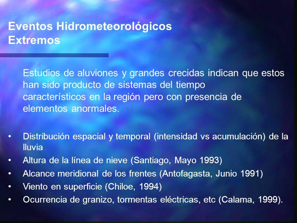 Eventos Hidrometeorológicos Extremos
