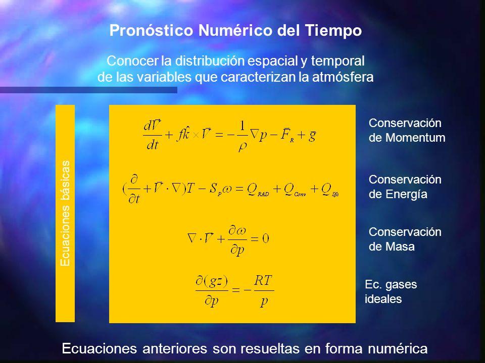 Pronóstico Numérico del Tiempo