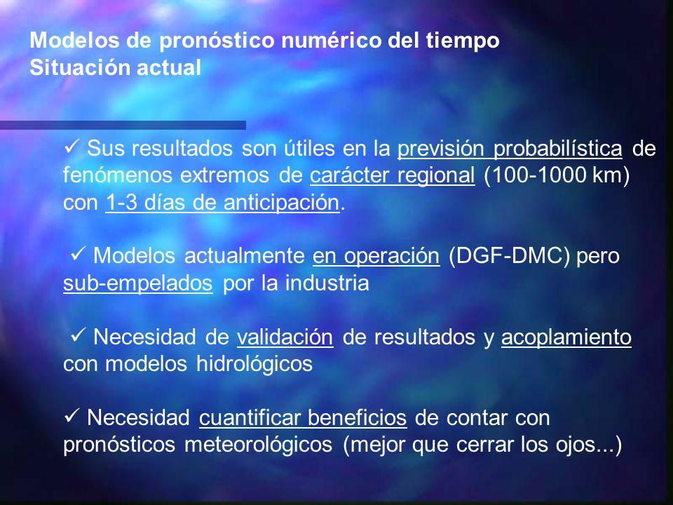 Modelos de pronóstico numérico del tiempo