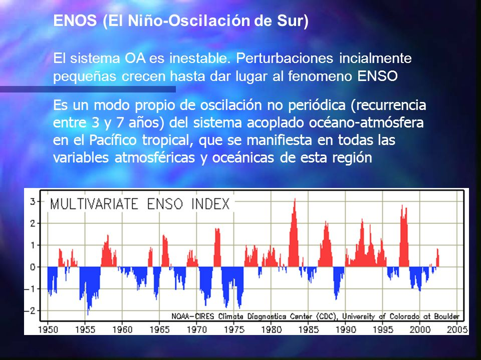 ENOS (El Niño-Oscilación de Sur)