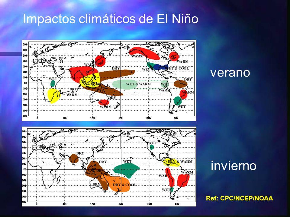 Impactos climáticos de El Niño