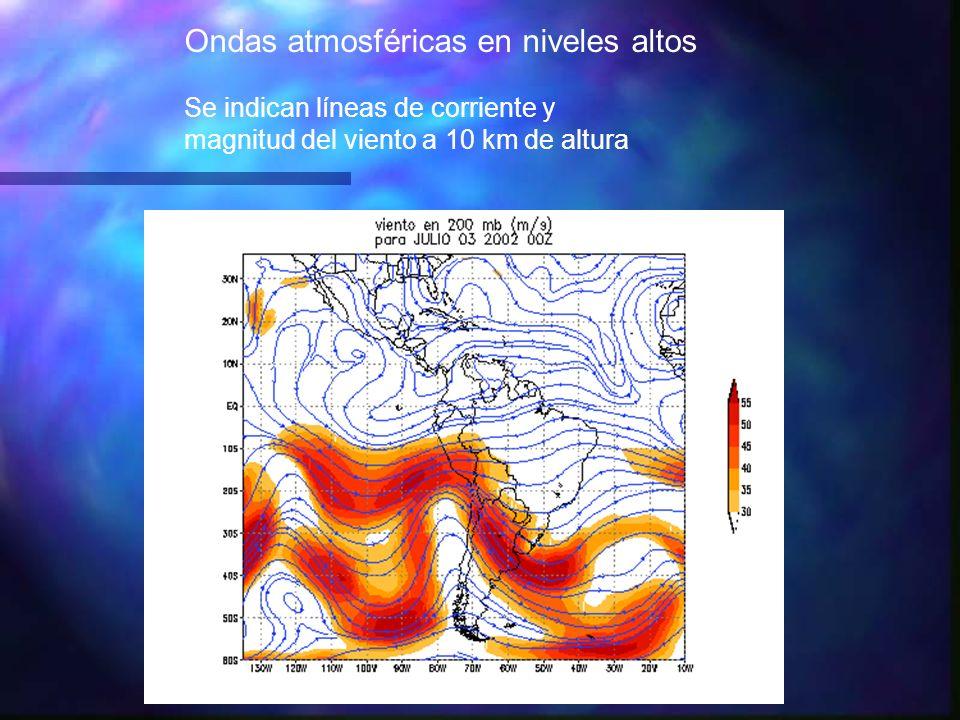 Ondas atmosféricas en niveles altos