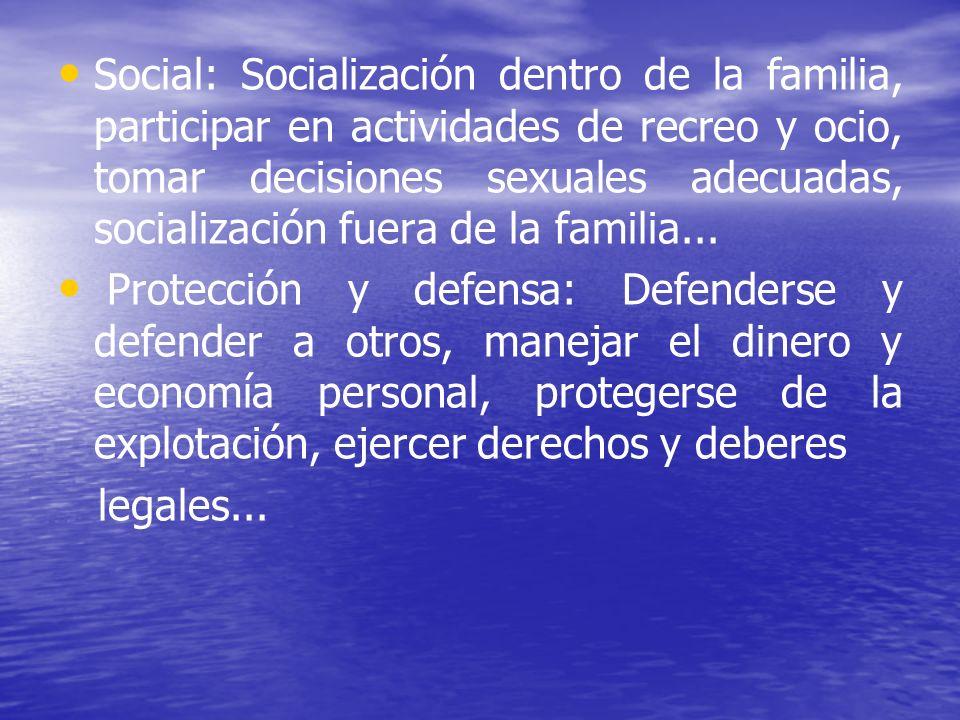 Social: Socialización dentro de la familia, participar en actividades de recreo y ocio, tomar decisiones sexuales adecuadas, socialización fuera de la familia...