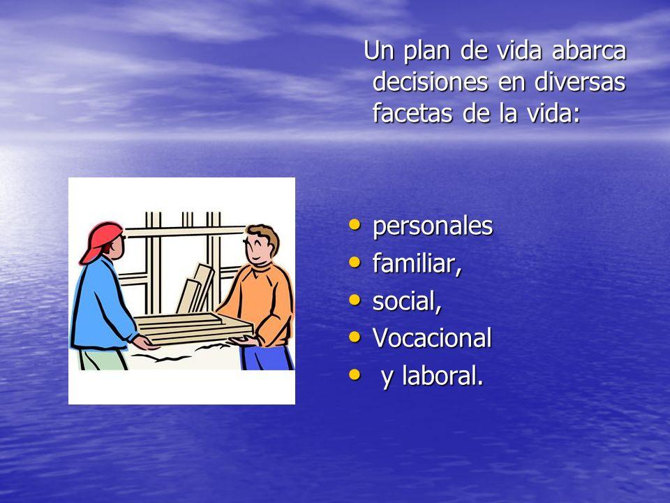 Un plan de vida abarca decisiones en diversas facetas de la vida: