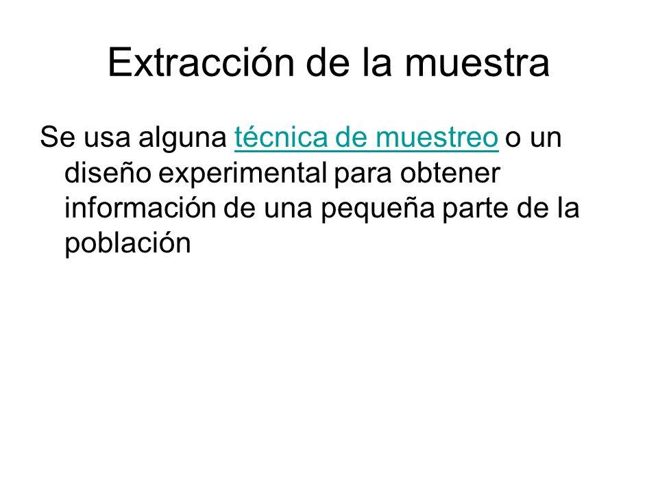 Extracción de la muestra