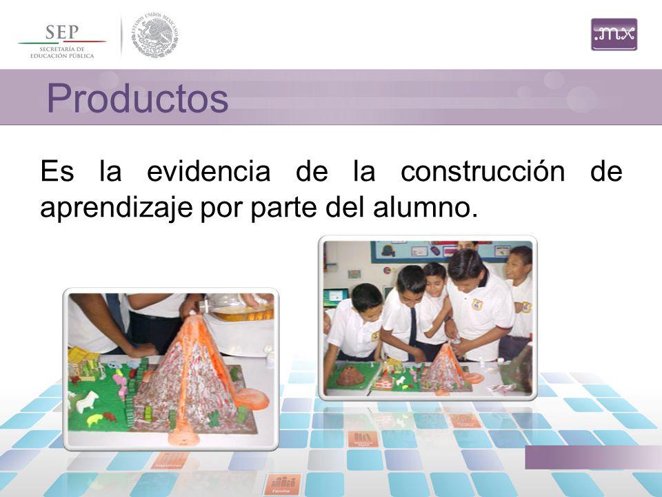Productos Es la evidencia de la construcción de aprendizaje por parte del alumno.