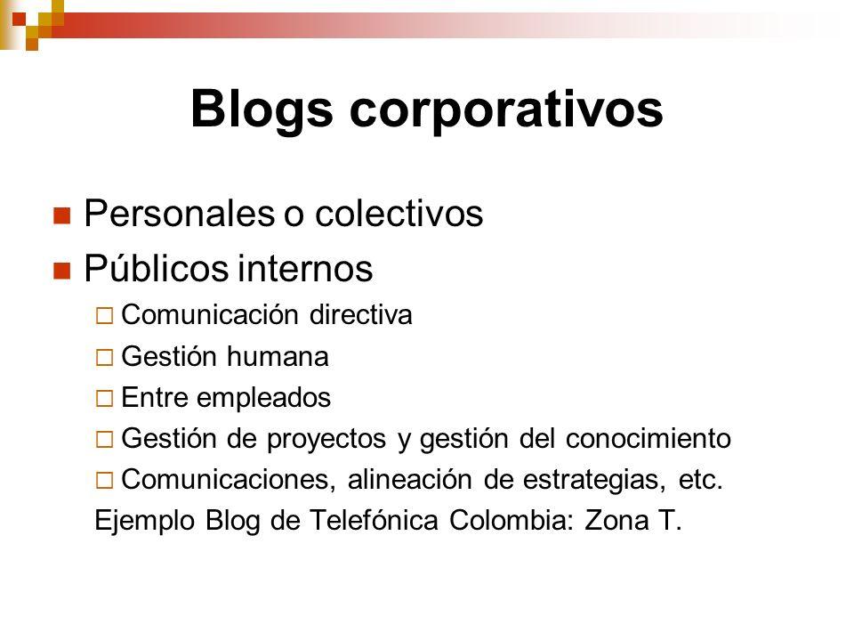 Blogs corporativos Personales o colectivos Públicos internos