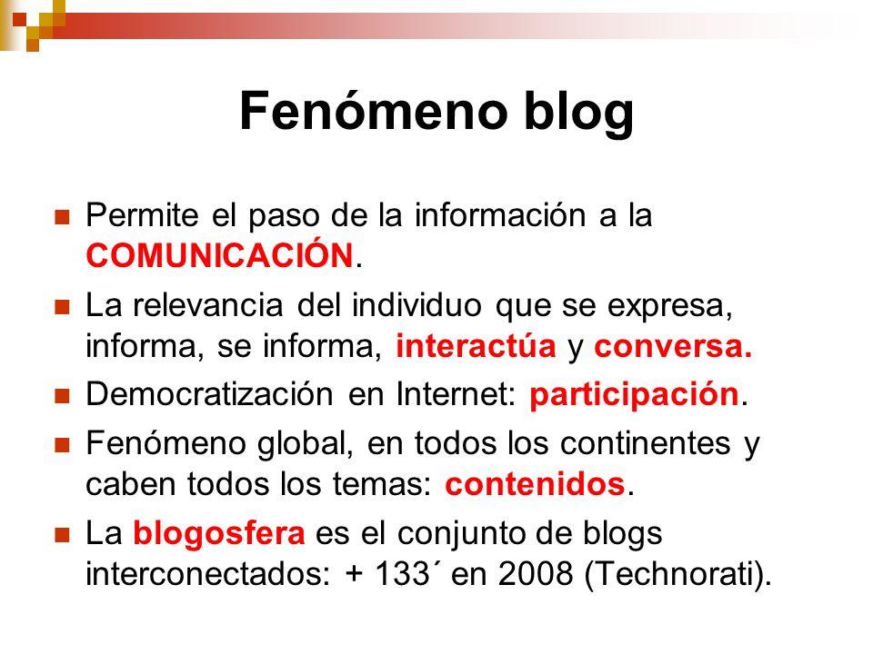 Fenómeno blog Permite el paso de la información a la COMUNICACIÓN.