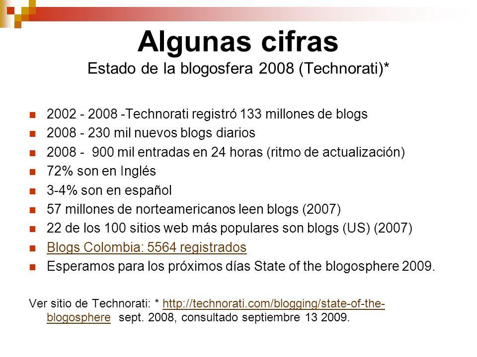 Algunas cifras Estado de la blogosfera 2008 (Technorati)*