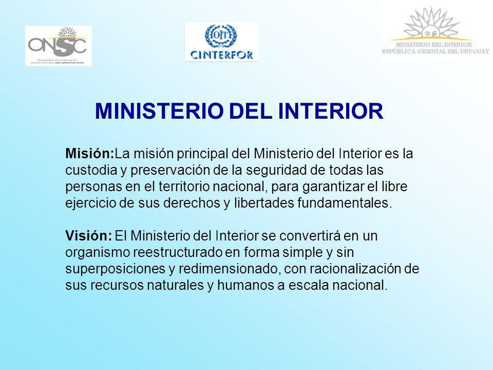 En la administraci n p blica ppt descargar for Cambios en el ministerio del interior