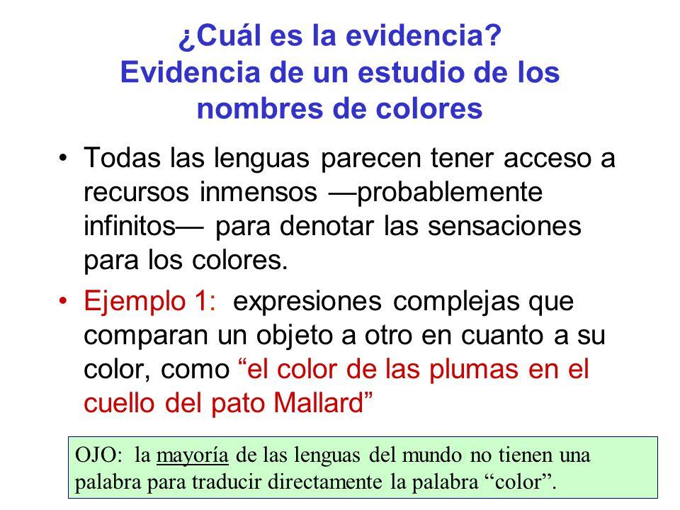 Nombres de colores y la relatividad ling stica ppt - Cual es el color anil ...