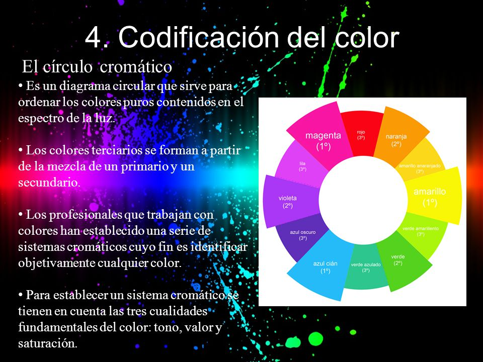 4. Codificación del color