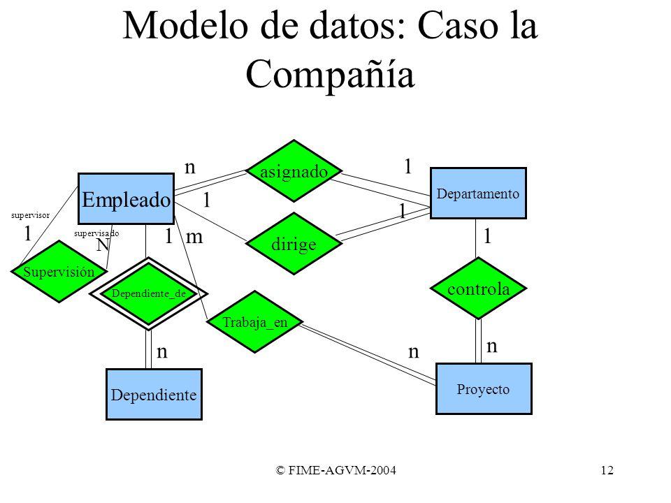 Modelo de datos: Caso la Compañía