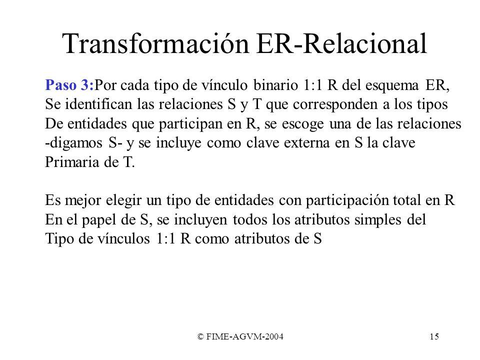Transformación ER-Relacional