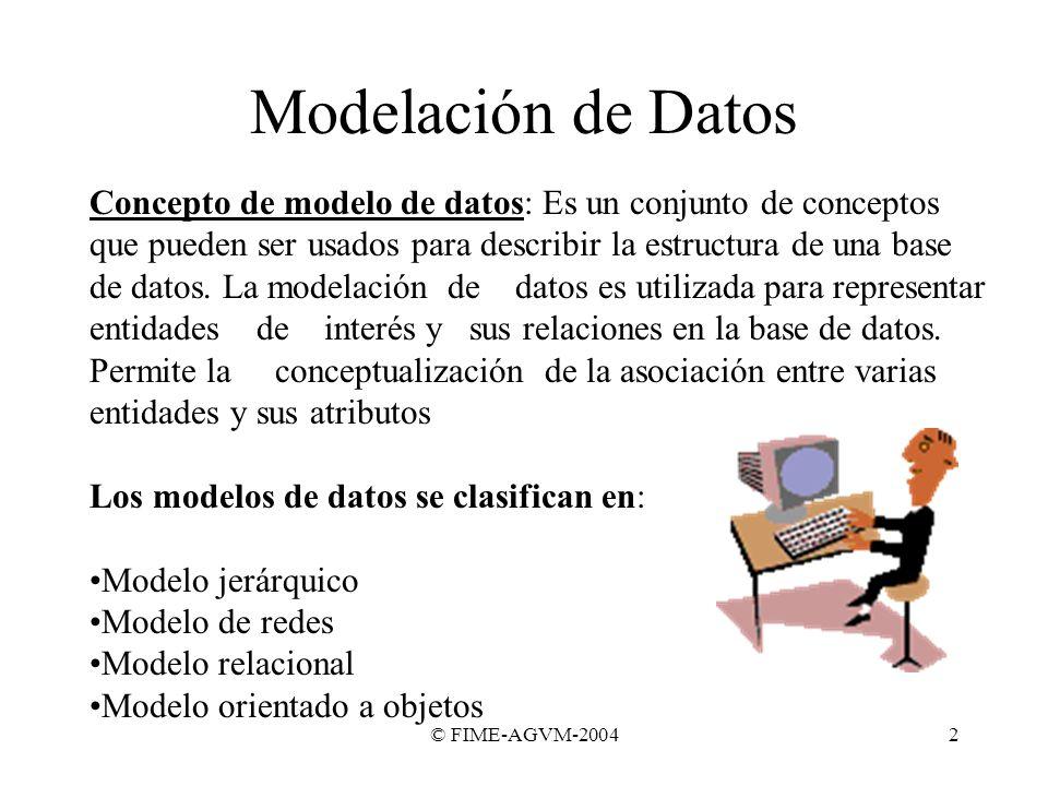 Modelación de Datos Concepto de modelo de datos: Es un conjunto de conceptos. que pueden ser usados para describir la estructura de una base.