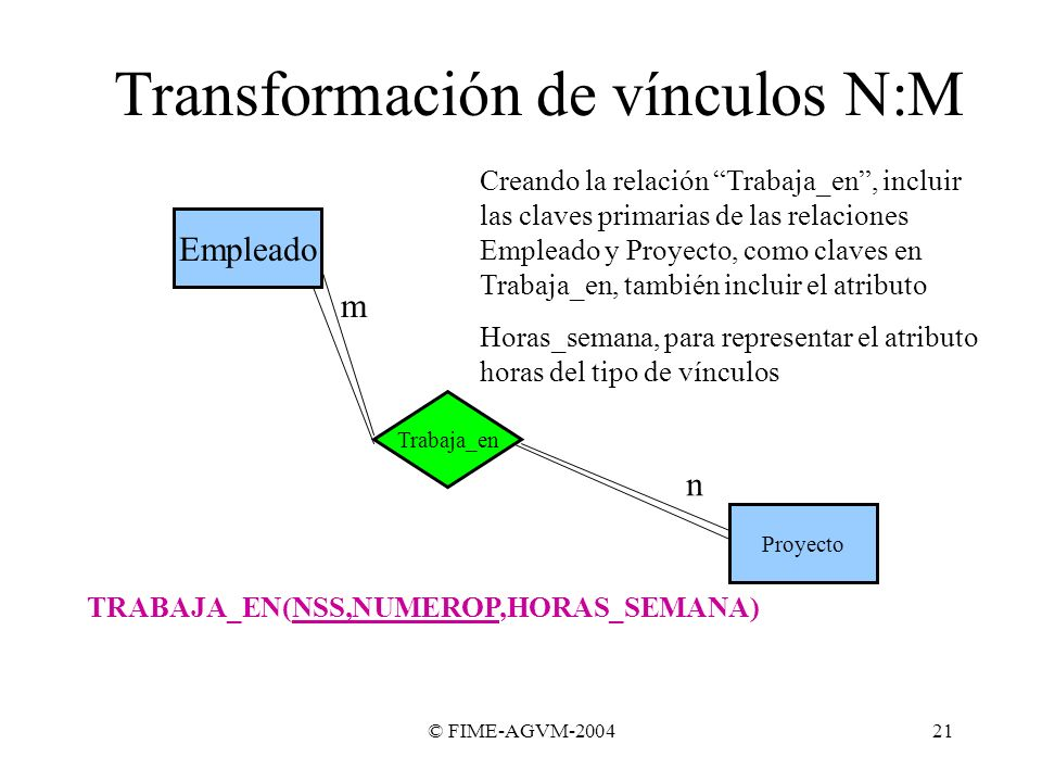 Transformación de vínculos N:M
