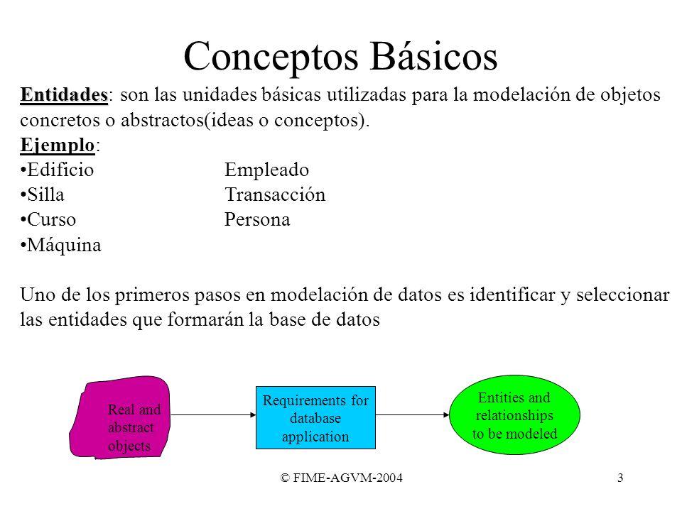 Conceptos BásicosEntidades: son las unidades básicas utilizadas para la modelación de objetos. concretos o abstractos(ideas o conceptos).