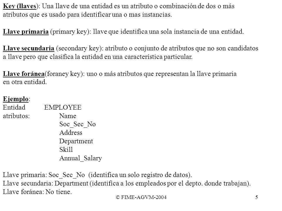 atributos que es usado para identificar una o mas instancias.