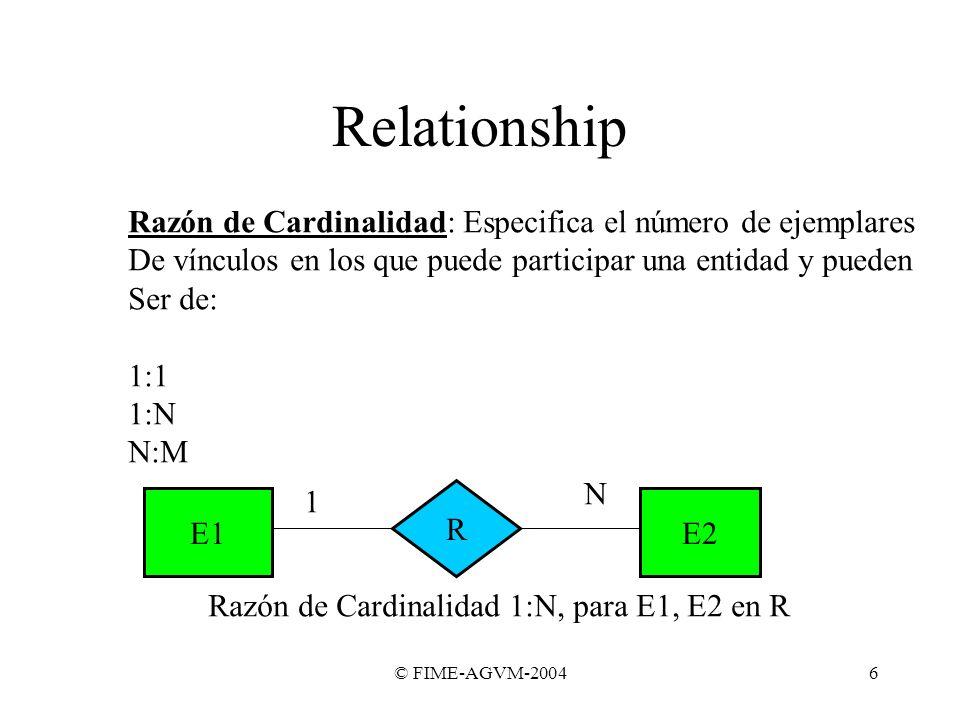 Relationship Razón de Cardinalidad: Especifica el número de ejemplares