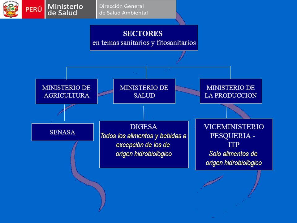 Normatividad en inocuidad de los alimentos ppt descargar for Ministerio de pesqueria