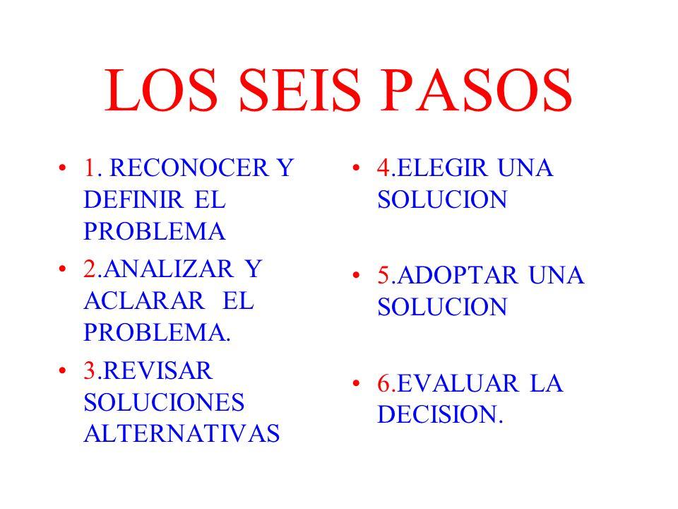 LOS SEIS PASOS 1. RECONOCER Y DEFINIR EL PROBLEMA