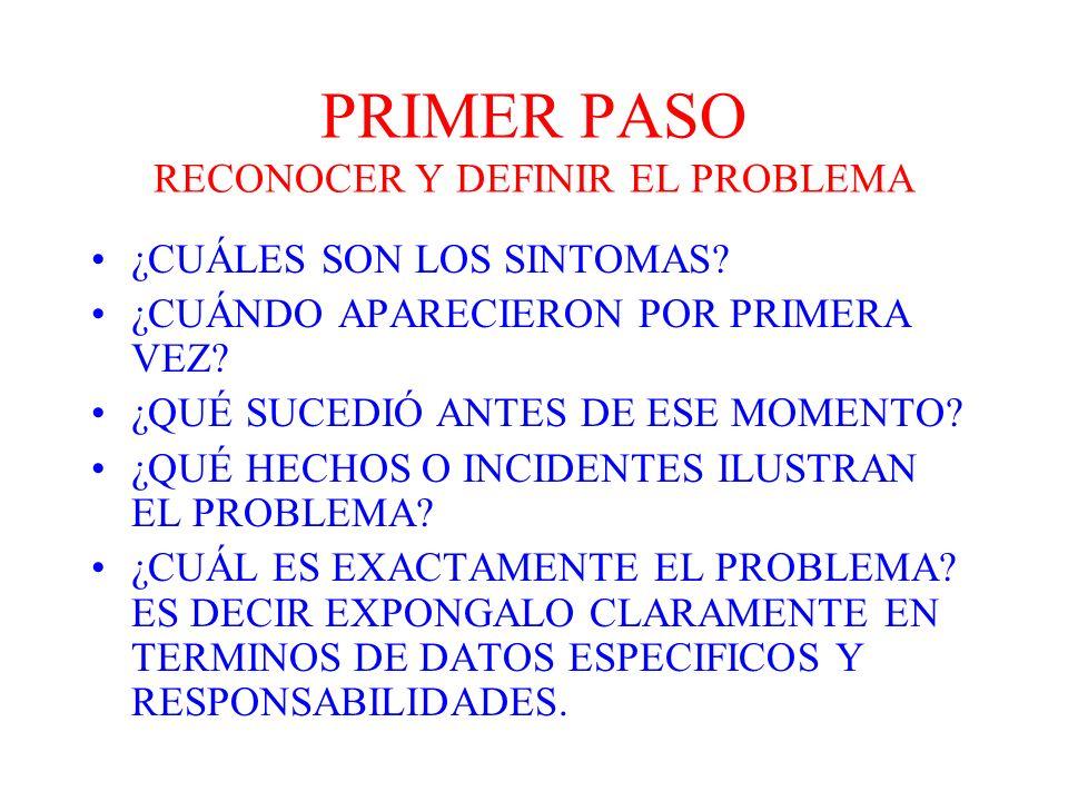 PRIMER PASO RECONOCER Y DEFINIR EL PROBLEMA