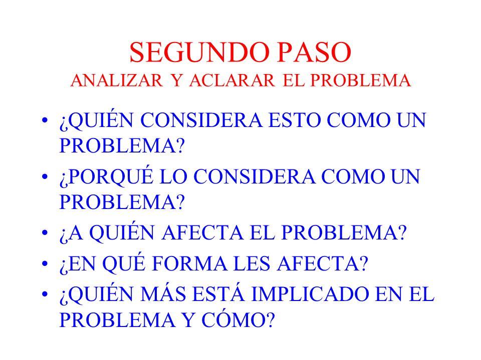 SEGUNDO PASO ANALIZAR Y ACLARAR EL PROBLEMA