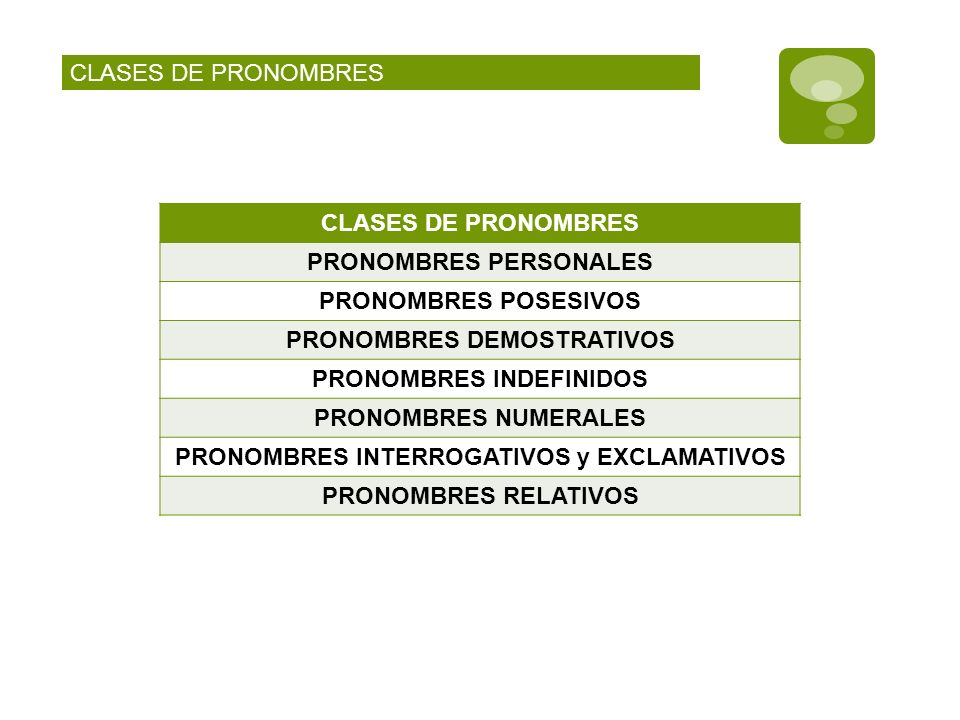 PRONOMBRES PERSONALES PRONOMBRES POSESIVOS PRONOMBRES DEMOSTRATIVOS
