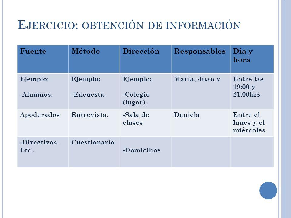 Ejercicio: obtención de información