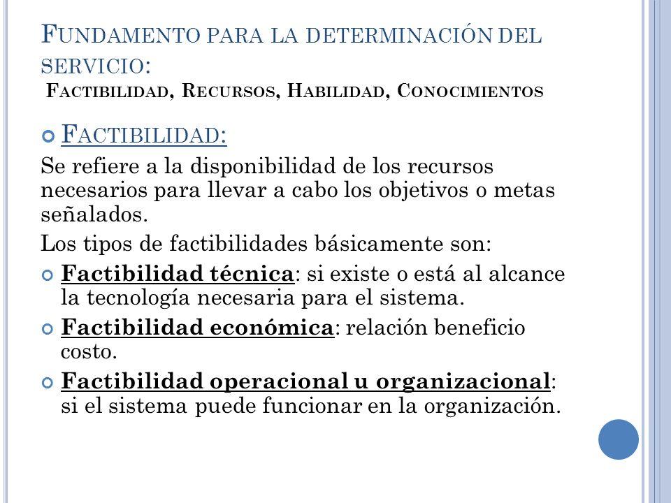 Fundamento para la determinación del servicio: Factibilidad, Recursos, Habilidad, Conocimientos