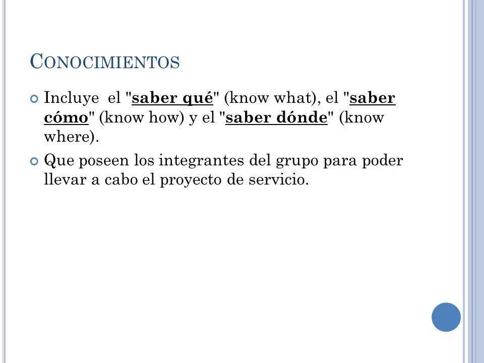Conocimientos Incluye el saber qué (know what), el saber cómo (know how) y el saber dónde (know where).