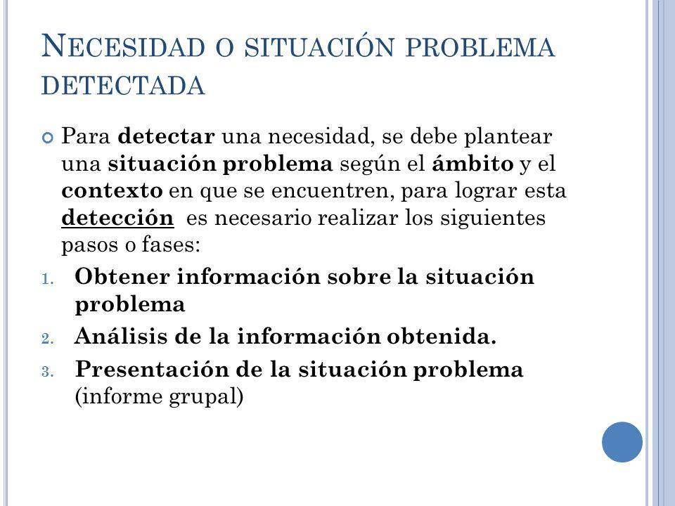 Necesidad o situación problema detectada