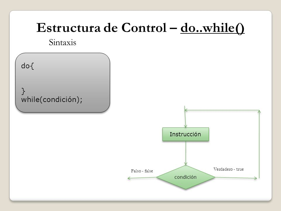 Estructura de Control – do..while()