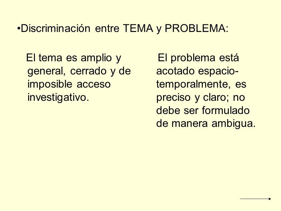 Discriminación entre TEMA y PROBLEMA: