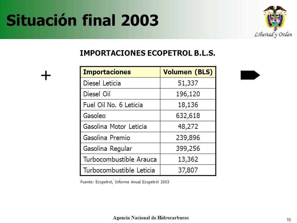 IMPORTACIONES ECOPETROL B.L.S. Agencia Nacional de Hidrocarburos